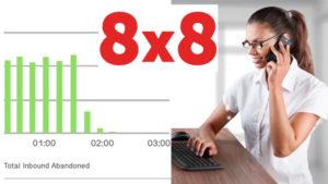 8×8-Virtual-Office-Analytics-3