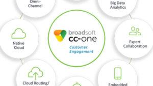Broadsoft CC-One