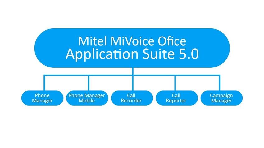 Mitel MiVoice Office OAS 5.0 - Mitel Call Recording