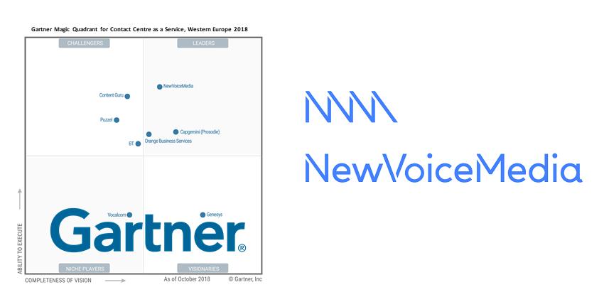 Gartner Magic Quadrant Positions NewVoiceMedia as a Leader for CCaaS