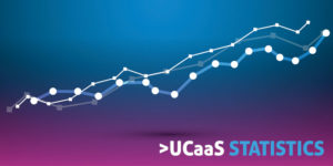 ucaas-statistics-uctoday
