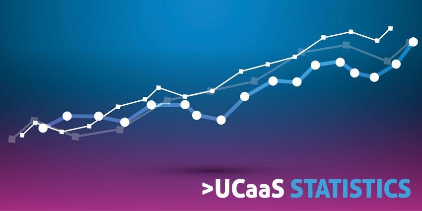 UCaaS Statistics – The Future of Remote Work
