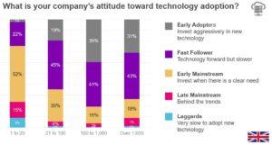 Ribbon Research - Attitude toward technology Adoption