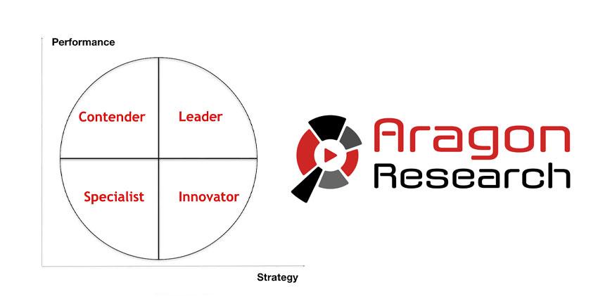 Aragon 2019 Research Globe Revealed