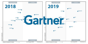 Gartner UCaaS Magic Quadrant 2019
