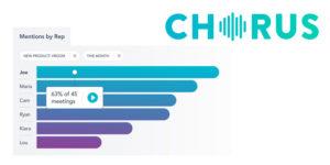 Chorus Recommendations AI