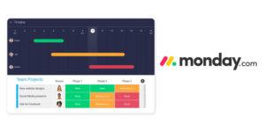 MondayCom Series D Funding