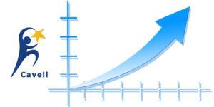 Cloud Comms Market Triple 5 Years