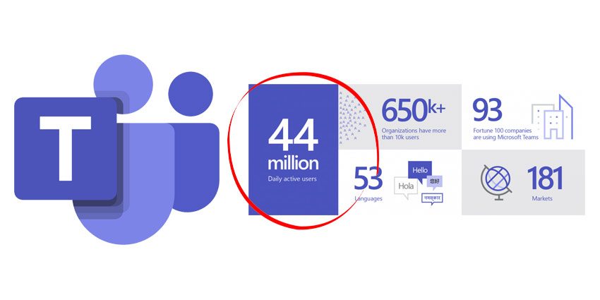 Microsoft-Teams-44-Million-DAU