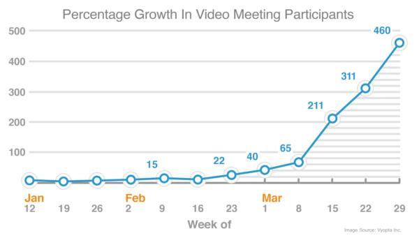 chart_CV_usageJan-Apr_042020