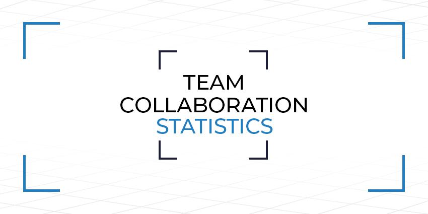 Team Collaboration Software Statistics