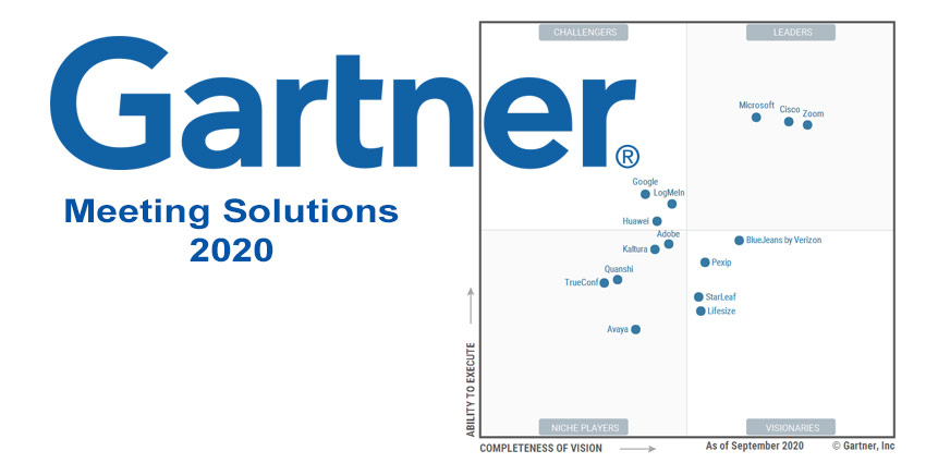 Gartner Magic Quadrant for Meeting Solutions 2020