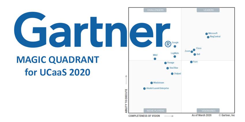 Gartner Magic Quadrant for UCaaS 2020 Revealed