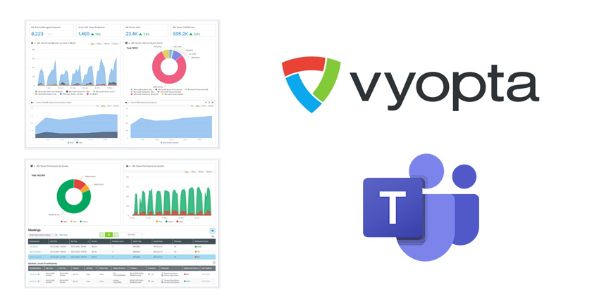 Vyopta & Microsoft Teams: A Heightened Collaboration Experience