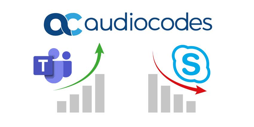 AudioCodes Winning with Teams as Skype Sales Drop