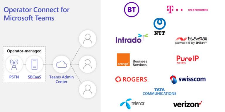 Microsoft Operator Connect copy