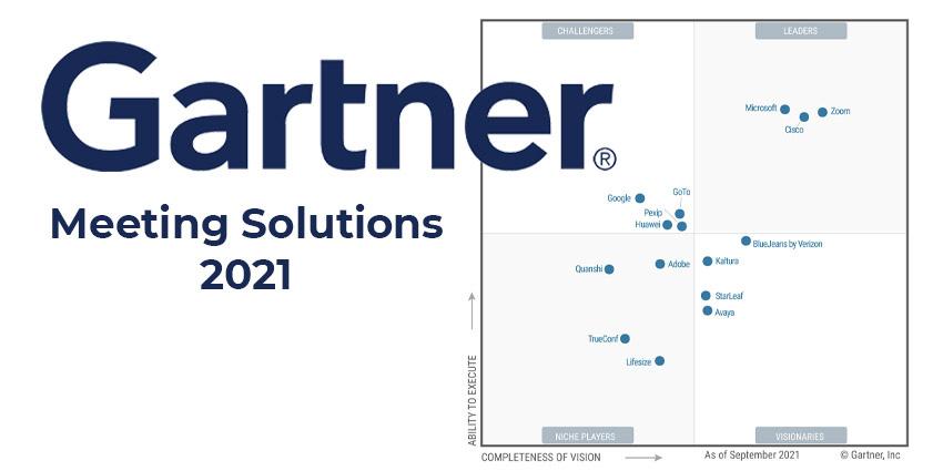 A Roundup of Gartner's Magic Quadrant for Meeting Solutions 2021